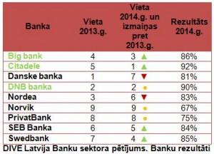 bankas_tabula